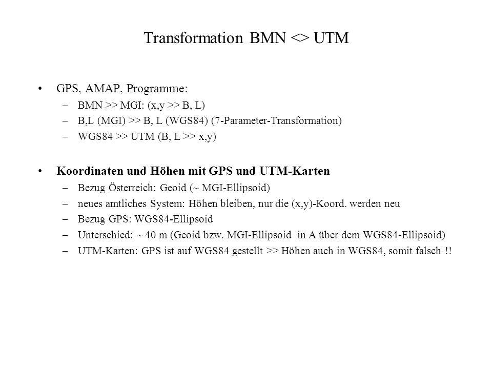 Transformation BMN <> UTM GPS, AMAP, Programme: –BMN >> MGI: (x,y >> B, L) –B,L (MGI) >> B, L (WGS84) (7-Parameter-Transformation) –WGS84 >> UTM (B, L