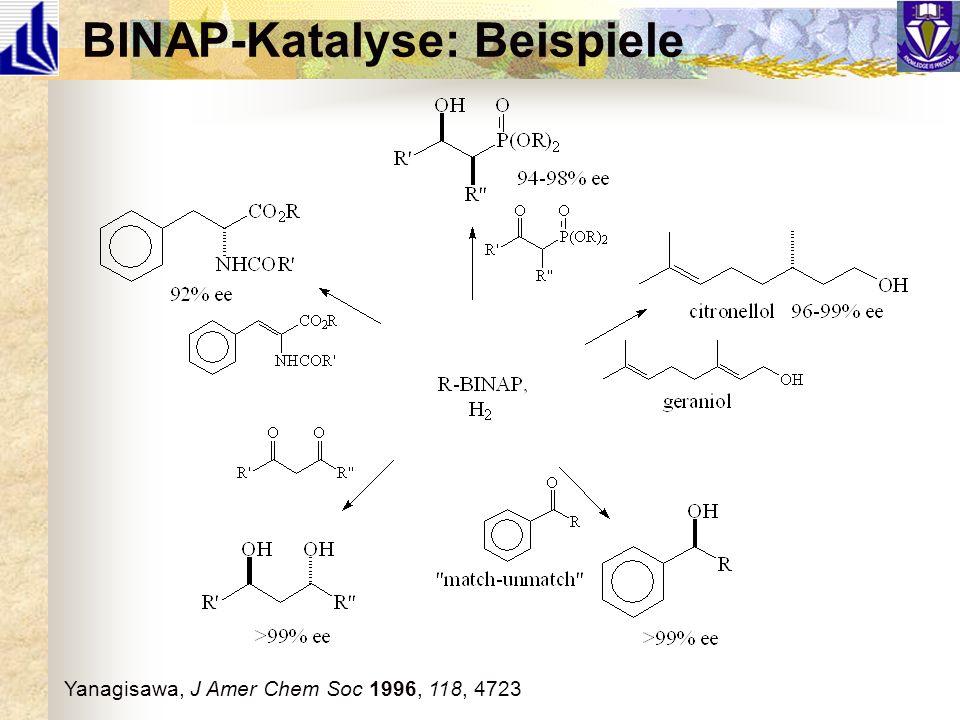 BINAP-Katalyse: Beispiele Yanagisawa, J Amer Chem Soc 1996, 118, 4723