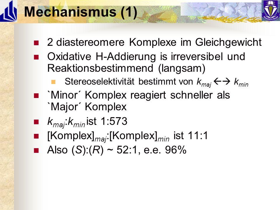 Mechanismus (2)
