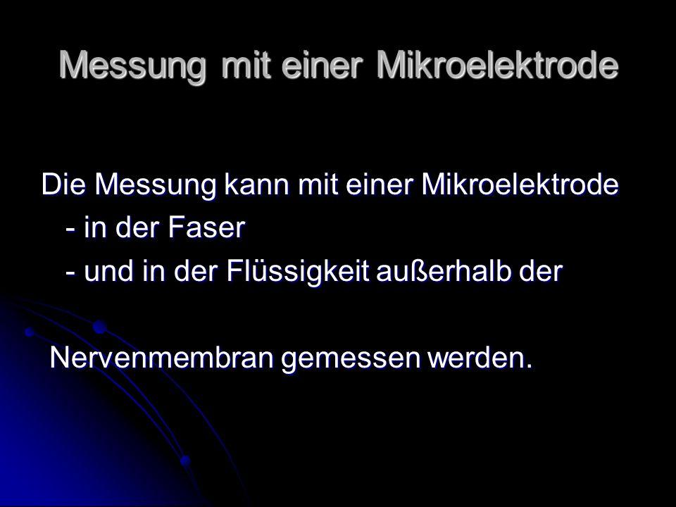 Messung mit einer Mikroelektrode Die Messung kann mit einer Mikroelektrode - in der Faser - in der Faser - und in der Flüssigkeit außerhalb der - und