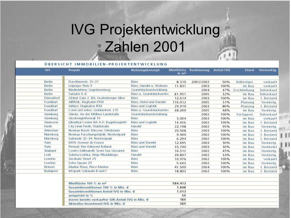 IVG Projektentwicklung Zahlen 2001