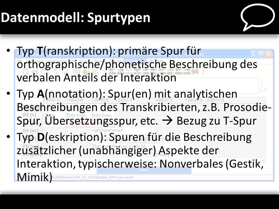 Datenmodell: Spurtypen Typ T(ranskription): primäre Spur für orthographische/phonetische Beschreibung des verbalen Anteils der Interaktion Typ A(nnota