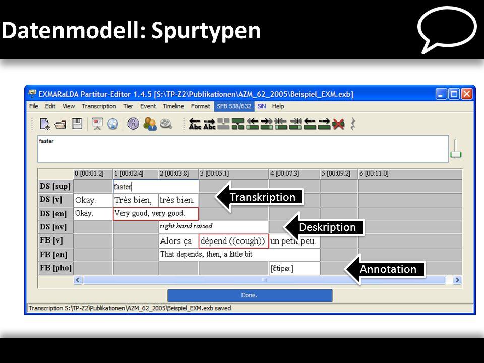 Datenmodell: Spurtypen Annotation Deskription Transkription