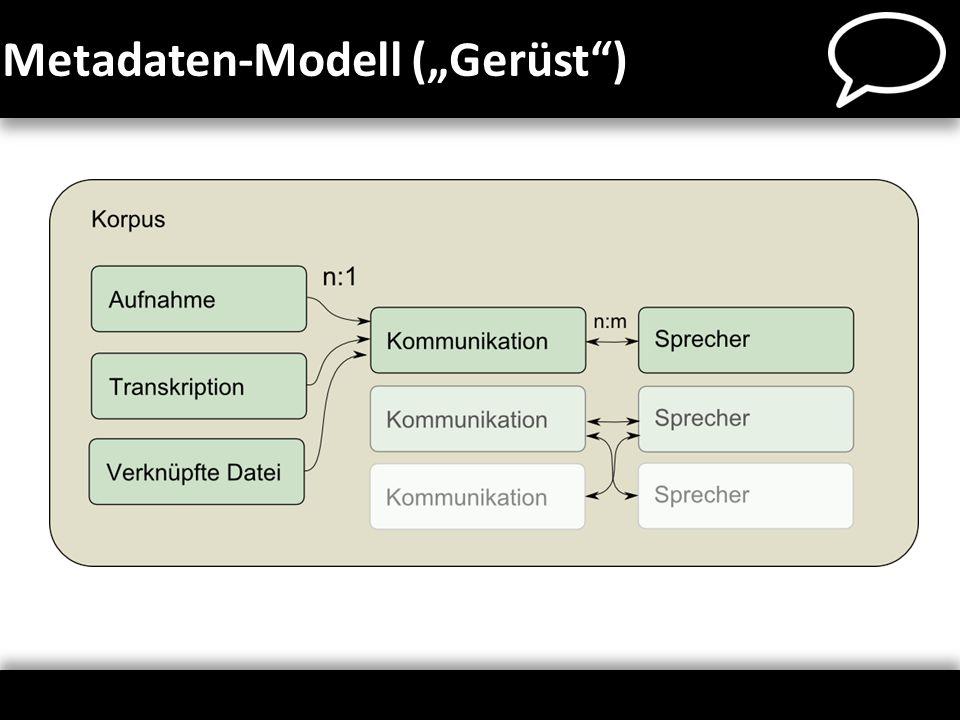 Metadaten-Modell (Gerüst)