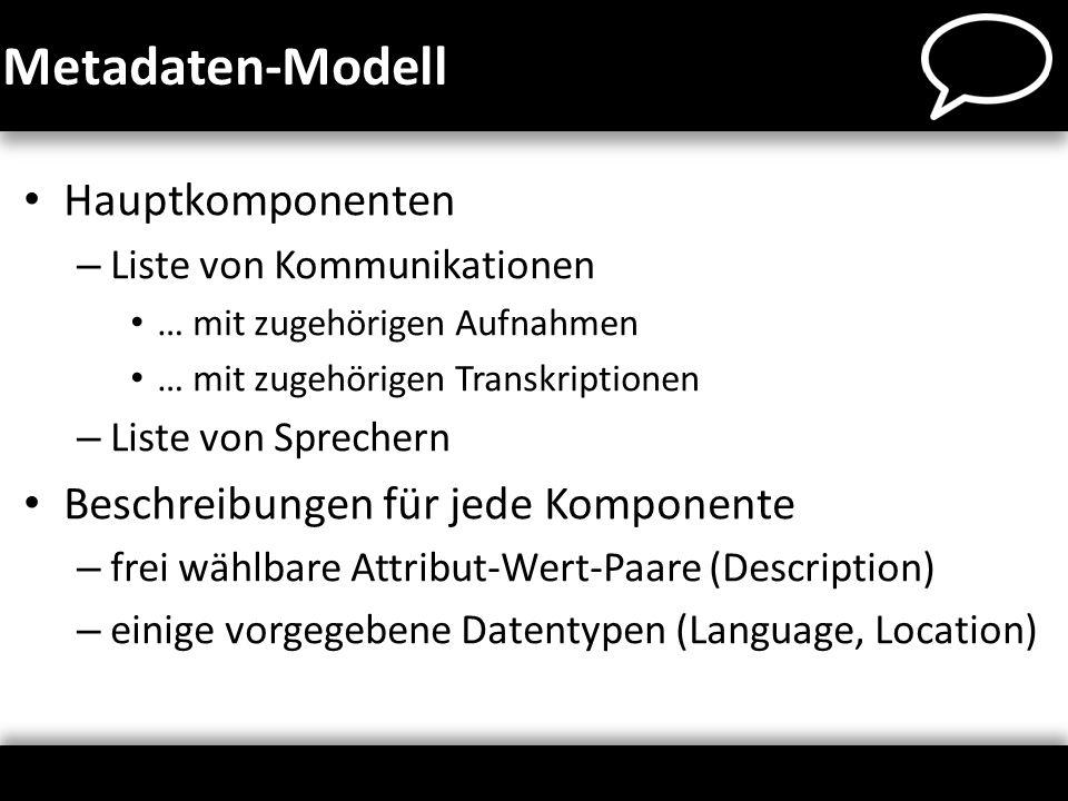 Metadaten-Modell Hauptkomponenten – Liste von Kommunikationen … mit zugehörigen Aufnahmen … mit zugehörigen Transkriptionen – Liste von Sprechern Besc
