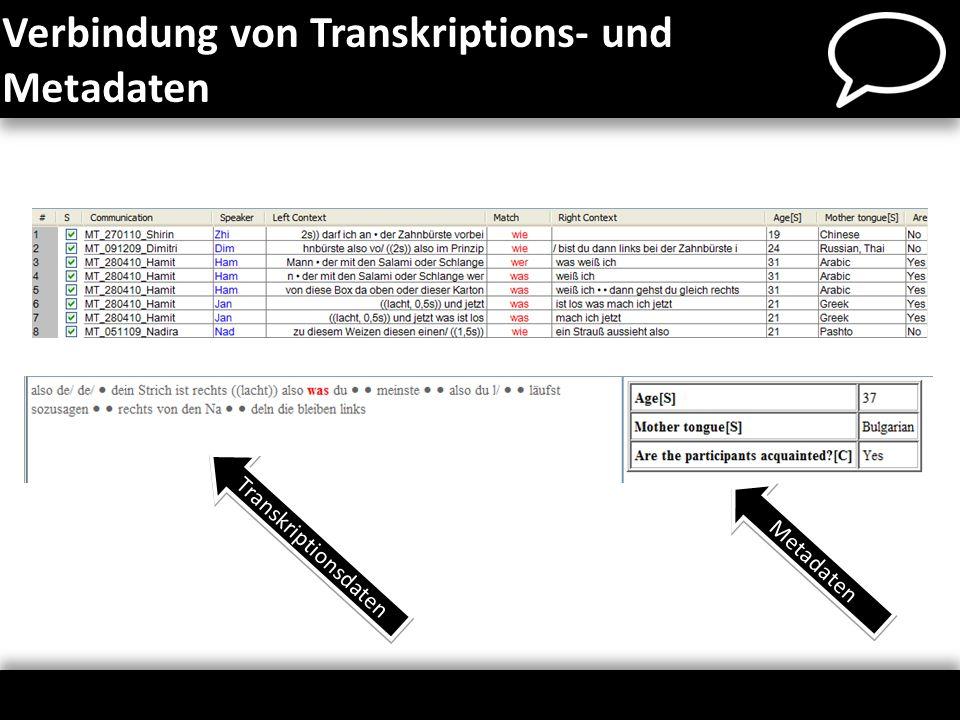 Verbindung von Transkriptions- und Metadaten Transkriptionsdaten Metadaten
