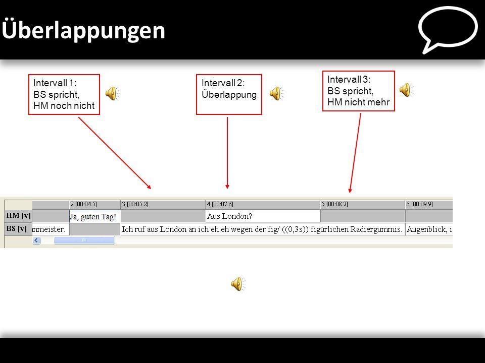 Überlappung Intervall 1: BS spricht, HM noch nicht Intervall 2: Überlappung Intervall 3: BS spricht, HM nicht mehr
