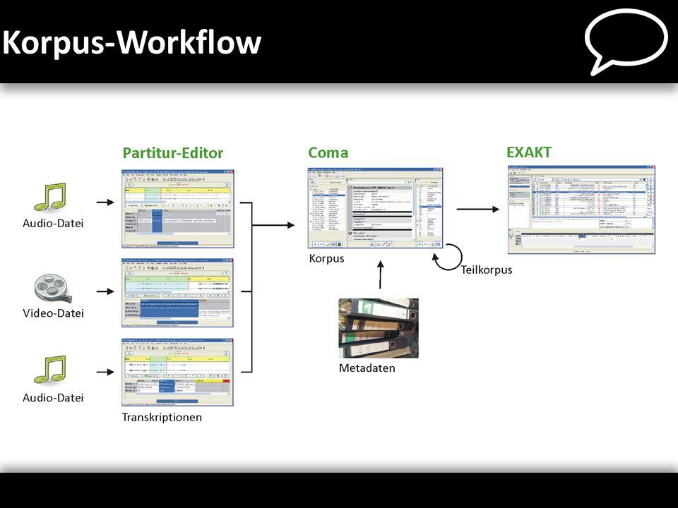 Korpus-Workflow