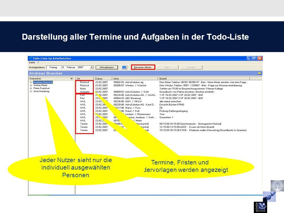 Darstellung aller Termine und Aufgaben in der Todo-Liste Zusätzlich werden Notizen, Aufgaben und Rückrufe angezeigt Termine, Fristen und Wiedervorlage