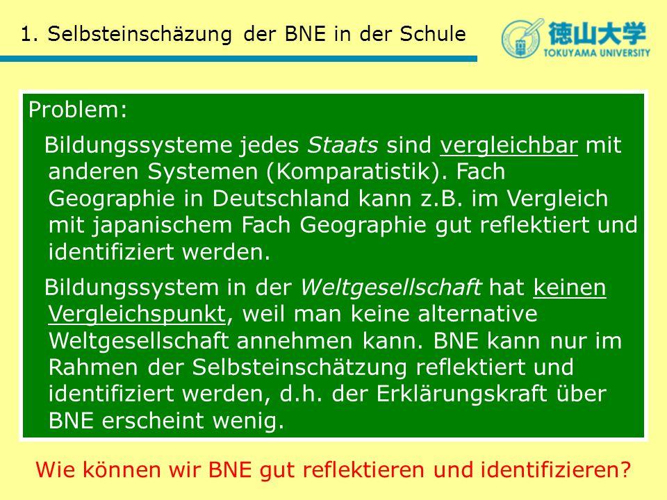 1. Selbsteinschäzung der BNE in der Schule Problem: Bildungssysteme jedes Staats sind vergleichbar mit anderen Systemen (Komparatistik). Fach Geograph