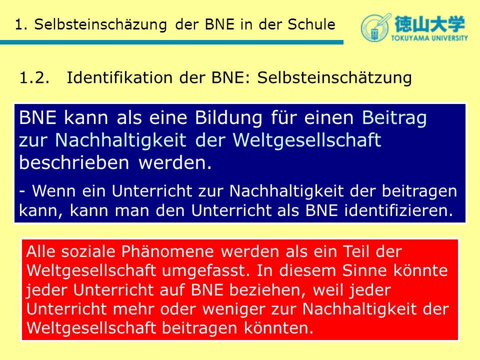 1. Selbsteinschäzung der BNE in der Schule 1.2.Identifikation der BNE: Selbsteinschätzung BNE kann als eine Bildung für einen Beitrag zur Nachhaltigke