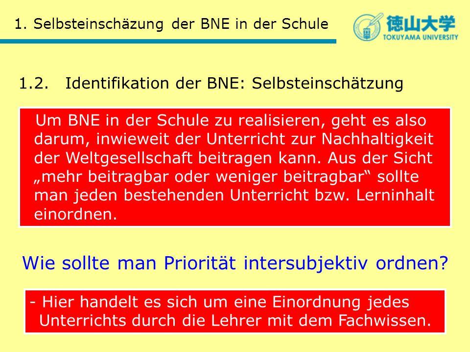 1. Selbsteinschäzung der BNE in der Schule 1.2.Identifikation der BNE: Selbsteinschätzung Wie sollte man Priorität intersubjektiv ordnen? - Hier hande