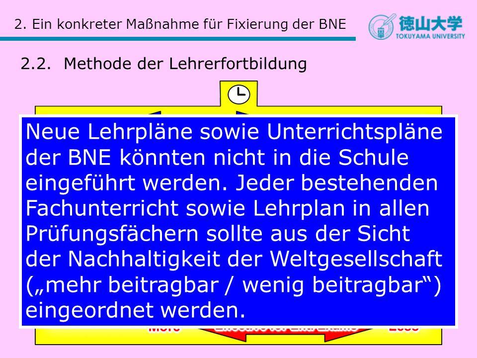 2. Ein konkreter Maßnahme für Fixierung der BNE 2.2. Methode der Lehrerfortbildung Neue Lehrpläne sowie Unterrichtspläne der BNE könnten nicht in die