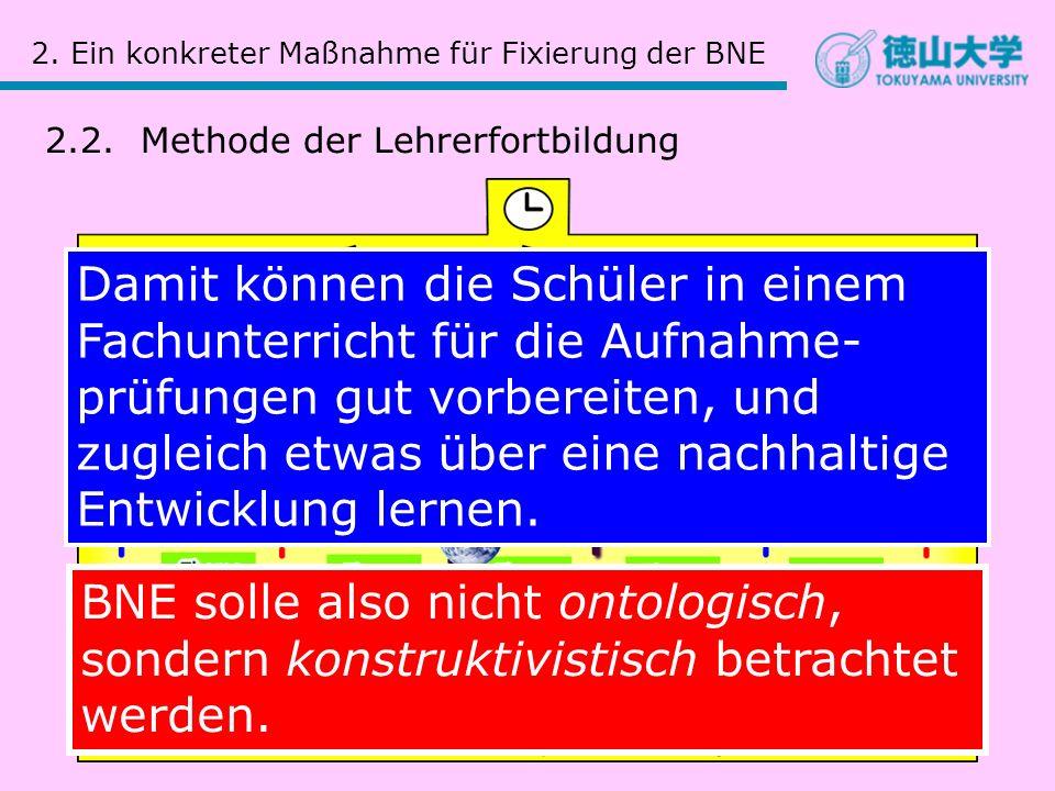 2. Ein konkreter Maßnahme für Fixierung der BNE 2.2. Methode der Lehrerfortbildung BNE solle also nicht ontologisch, sondern konstruktivistisch betrac