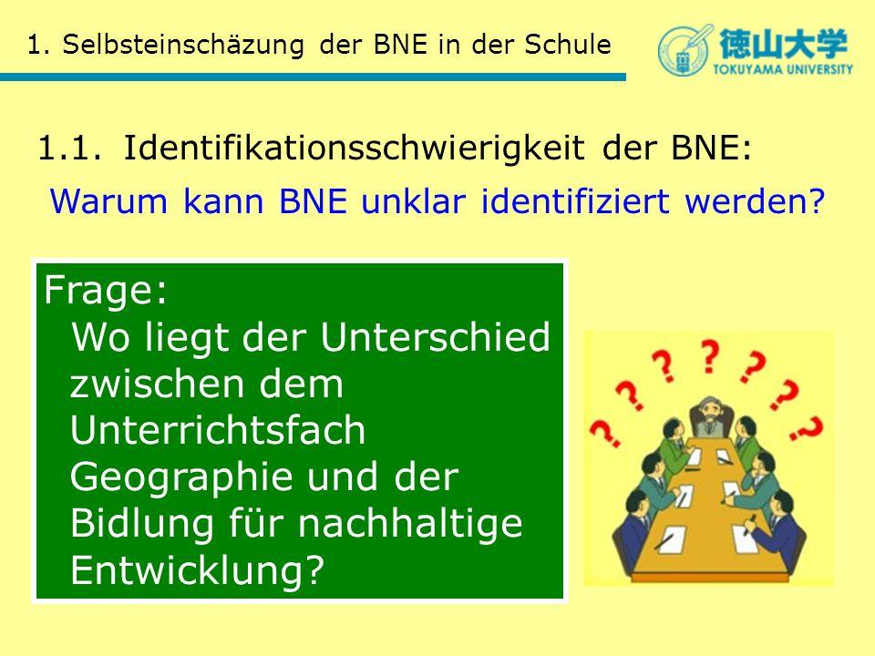 1. Selbsteinschäzung der BNE in der Schule 1.1.Identifikationsschwierigkeit der BNE: Warum kann BNE unklar identifiziert werden? Frage: Wo liegt der U