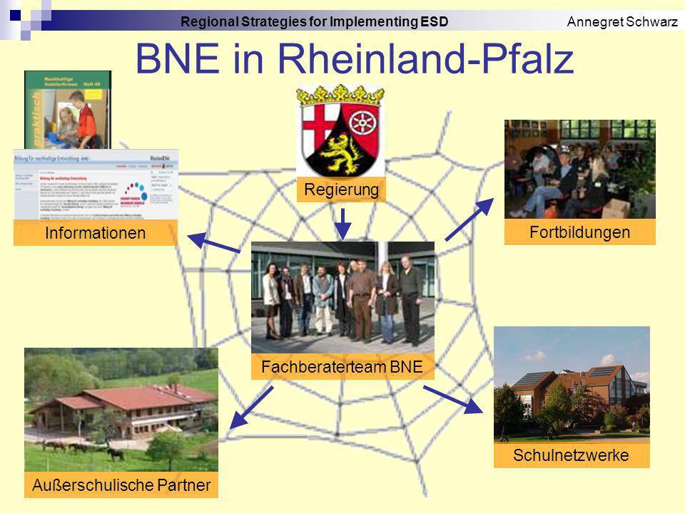 Regional Strategies for Implementing ESD Annegret Schwarz Schulnetzwerke 2.