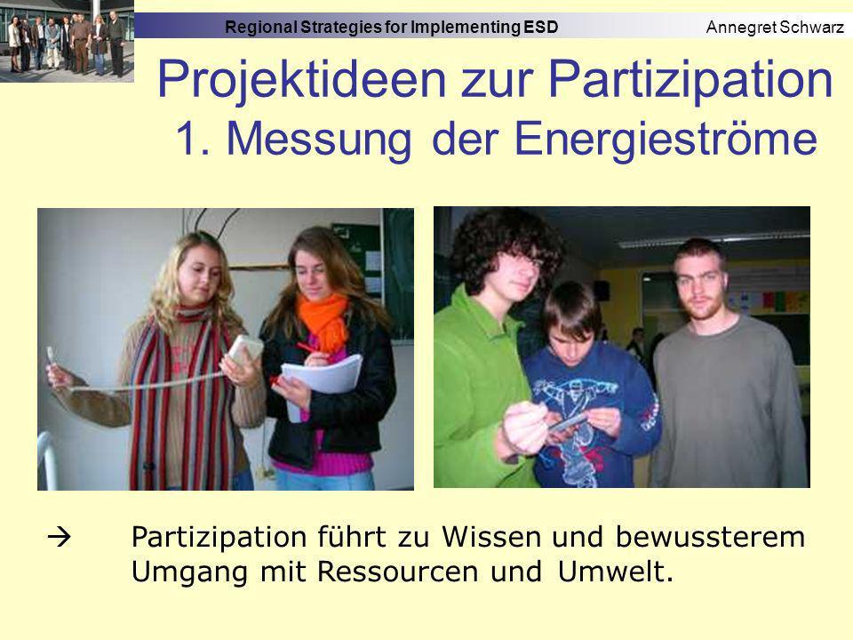 Regional Strategies for Implementing ESD Annegret Schwarz Projektideen zur Partizipation 2.