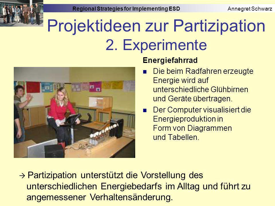 Regional Strategies for Implementing ESD Annegret Schwarz Außerschulische Partner 55 Bildungsseinrichtungen verschiedener Bereiche: Bauernhöfe, Forstämter, Zoos, Naturparks, Museen, kommunale Einrichtungen der Ver- und Entsorgung...