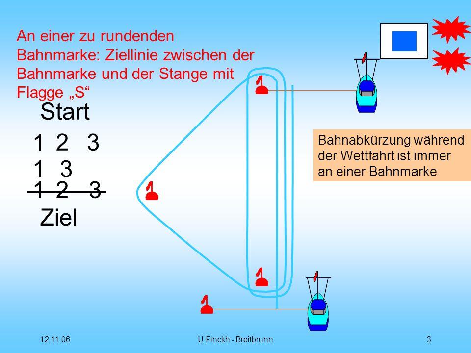 12.11.06U.Finckh - Breitbrunn3 Start 12 3 1 3 1 Ziel An einer zu rundenden Bahnmarke: Ziellinie zwischen der Bahnmarke und der Stange mit Flagge S Bahnabkürzung während der Wettfahrt ist immer an einer Bahnmarke