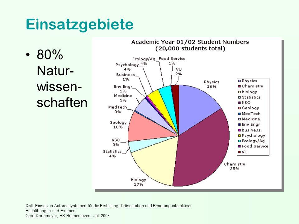 XML Einsatz in Autorensystemen für die Erstellung, Präsentation und Benotung interaktiver Hausübungen und Examen Gerd Kortemeyer, HS Bremerhaven, Juli 2003 Einsatzgebiete 80% Natur- wissen- schaften