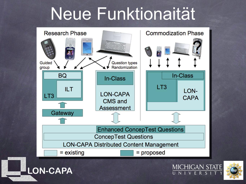 LON-CAPA Neue Funktionaität