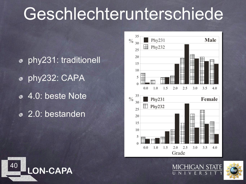 LON-CAPA 40 Geschlechterunterschiede phy231: traditionell phy232: CAPA 4.0: beste Note 2.0: bestanden