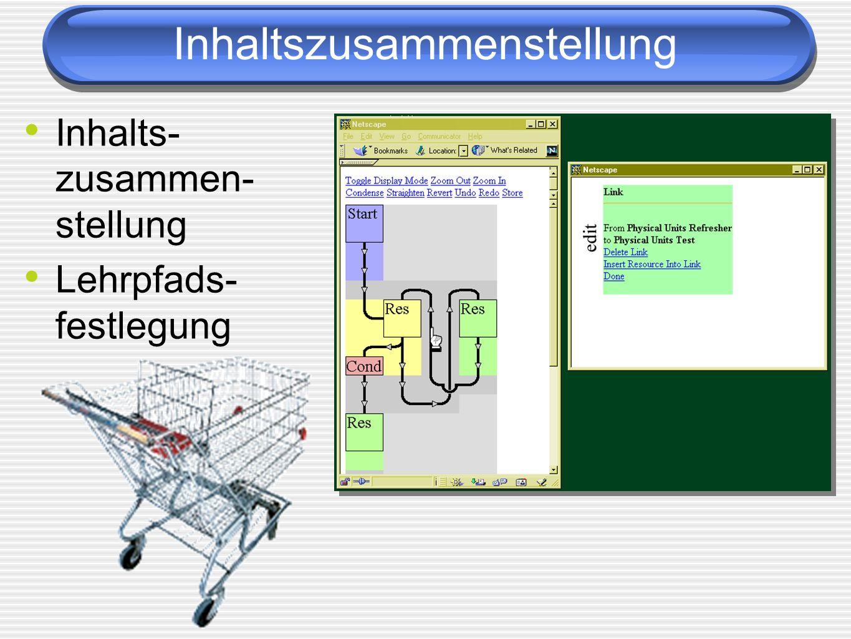 Inhaltszusammenstellung Inhalts- zusammen- stellung Lehrpfads- festlegung