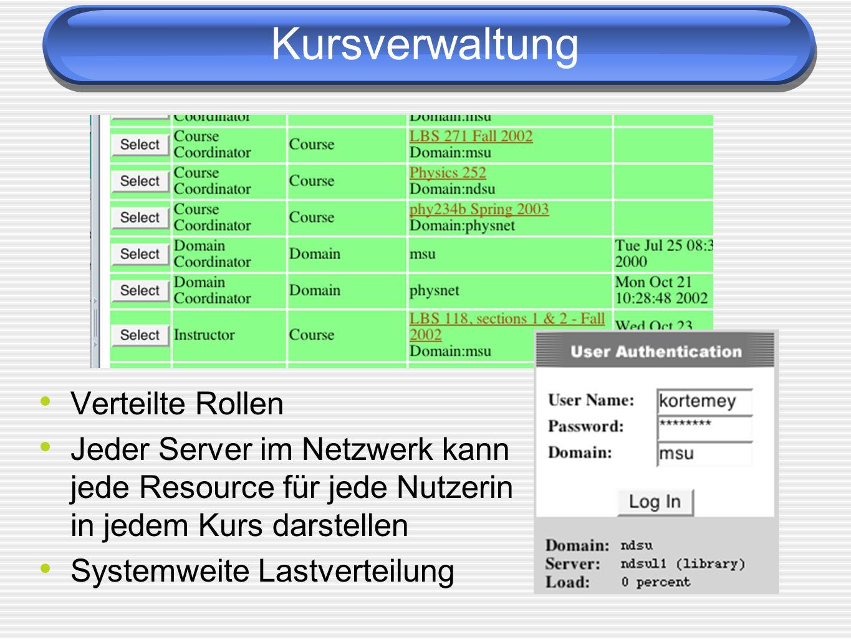 Verteilte Rollen Jeder Server im Netzwerk kann jede Resource für jede Nutzerin in jedem Kurs darstellen Systemweite Lastverteilung