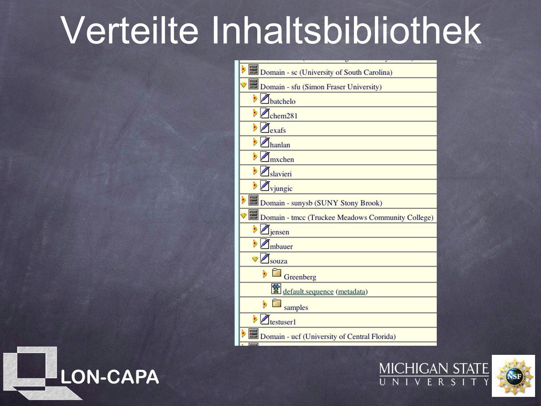 LON-CAPA Verteilte Inhaltsbibliothek