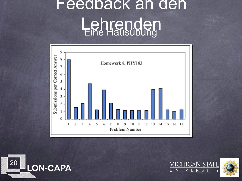 LON-CAPA 20 Feedback an den Lehrenden Eine Hausübung