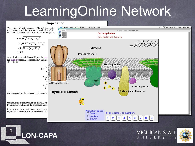 LON-CAPA 9 LearningOnline Network 20,900 Inhaltsseiten 18,600 Hausübungs- und Prüfungsprobleme 12,500 Bilder 2,100 Inhaltszusammenstellungen 1,100 Simulationen und Animationen 500 Filme Verlagsbibliotheken mit Aufgabensammlungen zu Textbüchern