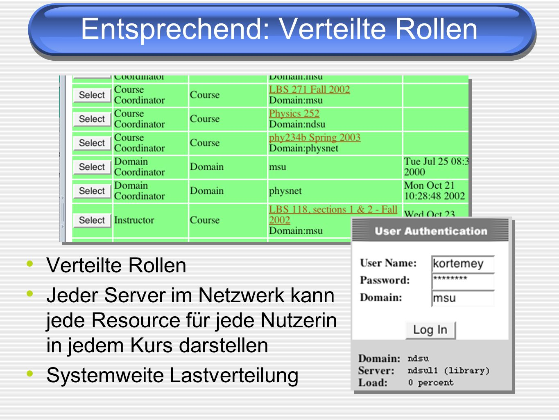 Entsprechend: Verteilte Rollen Verteilte Rollen Jeder Server im Netzwerk kann jede Resource für jede Nutzerin in jedem Kurs darstellen Systemweite Las