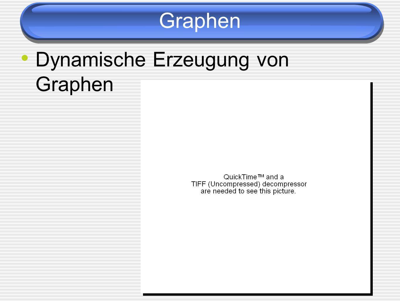 Graphen Dynamische Erzeugung von Graphen
