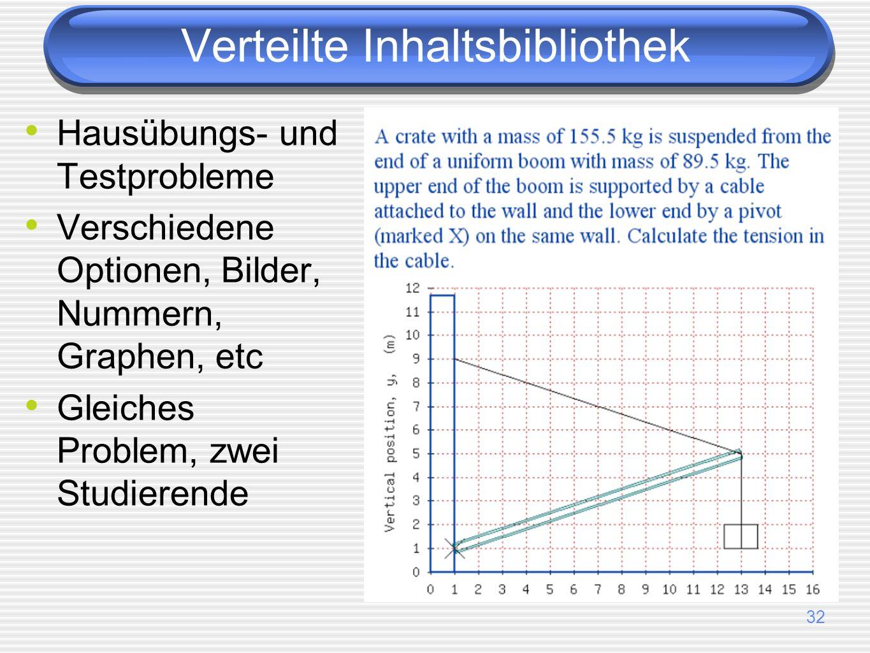32 Hausübungs- und Testprobleme Verschiedene Optionen, Bilder, Nummern, Graphen, etc Gleiches Problem, zwei Studierende Verteilte Inhaltsbibliothek