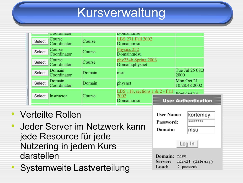 Verteilte Rollen Jeder Server im Netzwerk kann jede Resource für jede Nutzering in jedem Kurs darstellen Systemweite Lastverteilung
