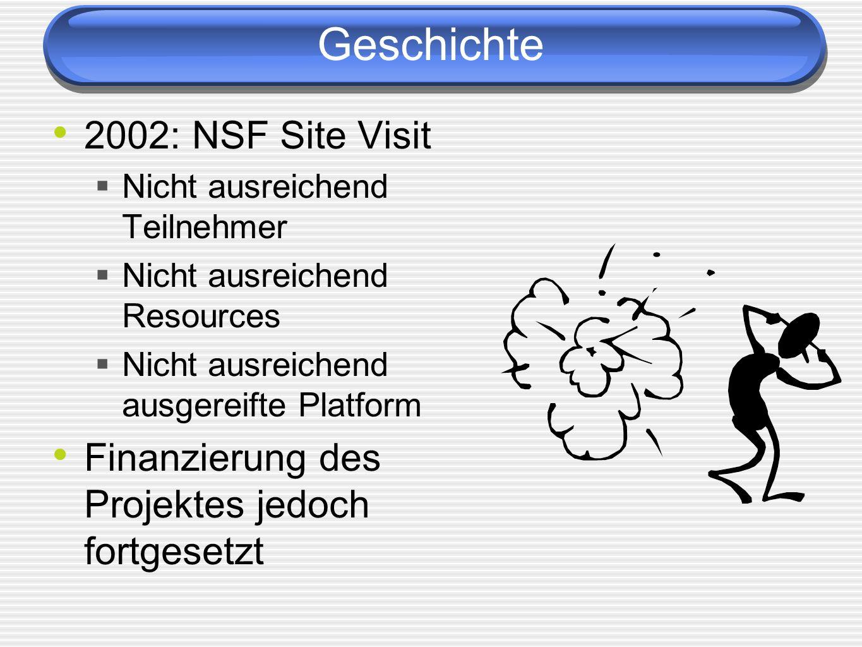 Geschichte 2002: NSF Site Visit Nicht ausreichend Teilnehmer Nicht ausreichend Resources Nicht ausreichend ausgereifte Platform Finanzierung des Projektes jedoch fortgesetzt