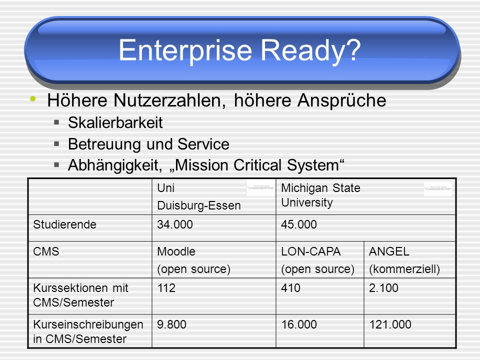 Enterprise Ready? Uni Duisburg-Essen Michigan State University Studierende34.00045.000 CMSMoodle (open source) LON-CAPA (open source) ANGEL (kommerzie