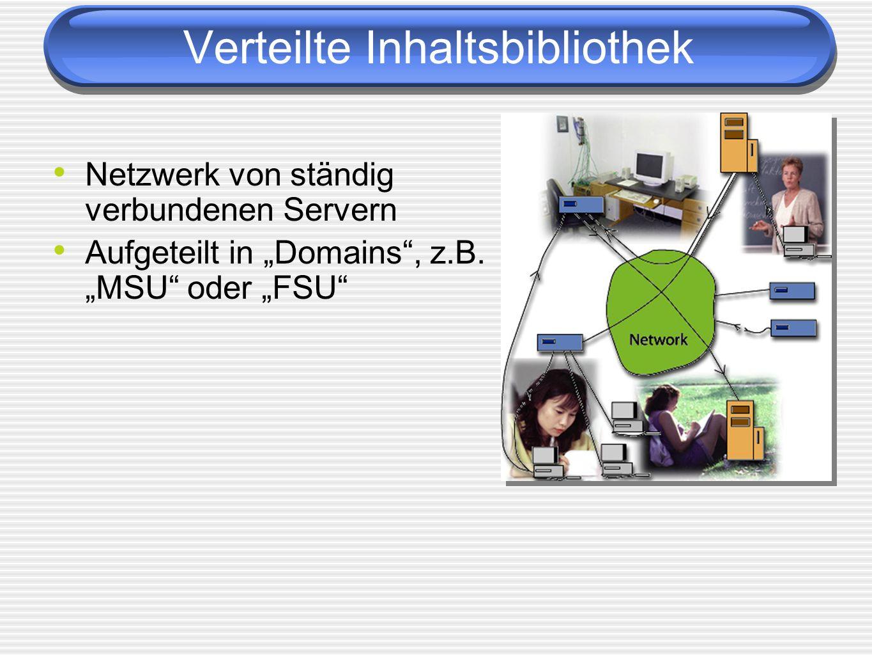 Verteilte Inhaltsbibliothek Netzwerk von ständig verbundenen Servern Aufgeteilt in Domains, z.B.