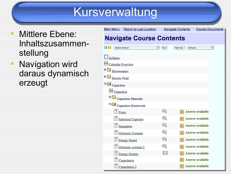 Mittlere Ebene: Inhaltszusammen- stellung Navigation wird daraus dynamisch erzeugt
