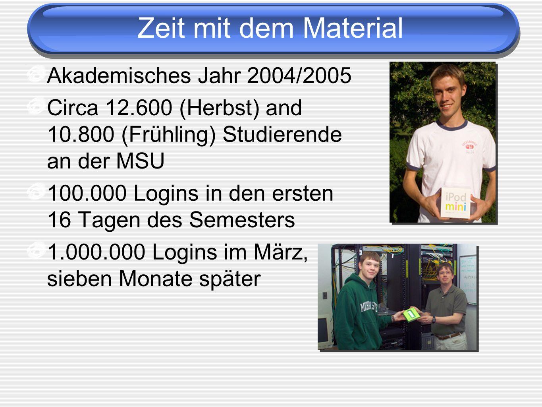 Akademisches Jahr 2004/2005 Circa 12.600 (Herbst) and 10.800 (Frühling) Studierende an der MSU 100.000 Logins in den ersten 16 Tagen des Semesters 1.000.000 Logins im März, sieben Monate später