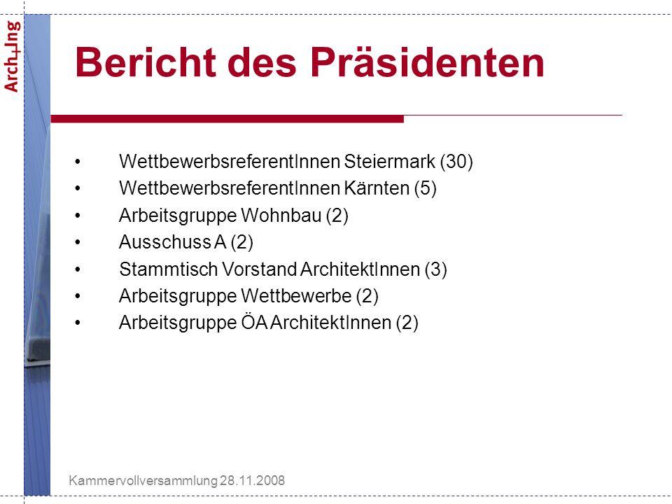 Kammervollversammlung 28.11.2008 Bericht des Präsidenten WettbewerbsreferentInnen Steiermark (30) WettbewerbsreferentInnen Kärnten (5) Arbeitsgruppe Wohnbau (2) Ausschuss A (2) Stammtisch Vorstand ArchitektInnen (3) Arbeitsgruppe Wettbewerbe (2) Arbeitsgruppe ÖA ArchitektInnen (2)