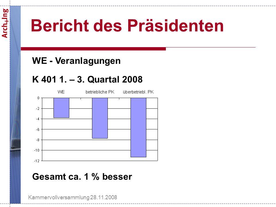 Kammervollversammlung 28.11.2008 Bericht des Präsidenten WE - Veranlagungen K 401 1.