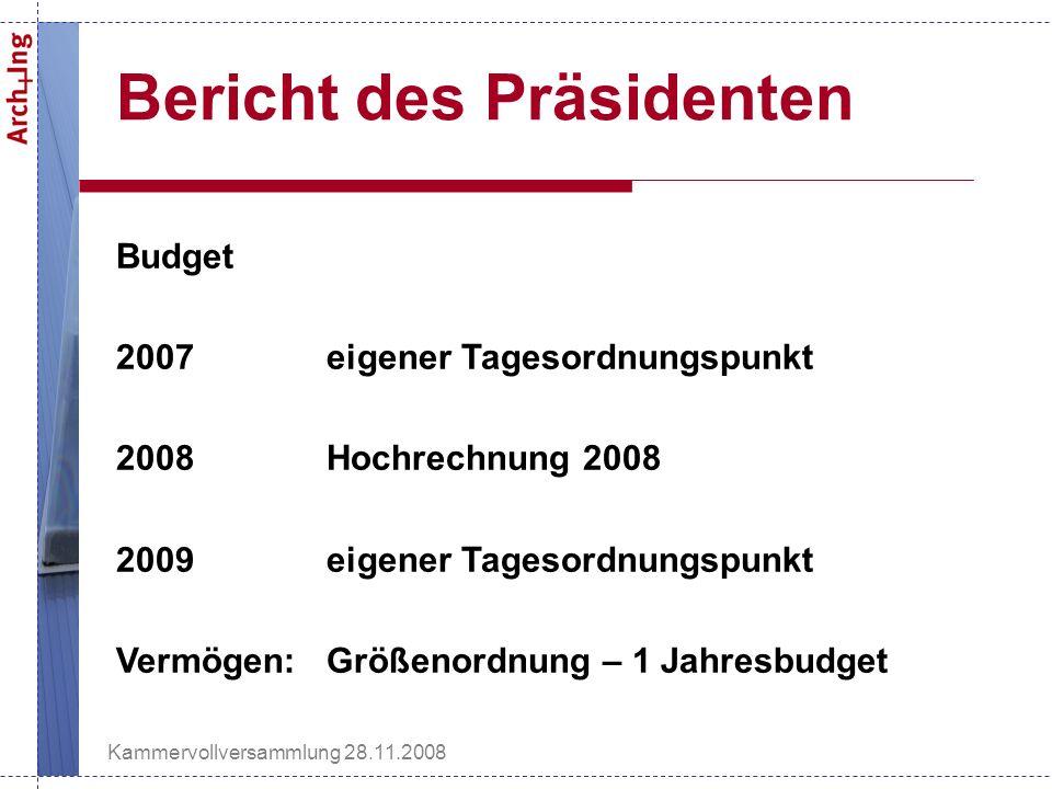 Kammervollversammlung 28.11.2008 Bericht des Präsidenten Budget 2007 eigener Tagesordnungspunkt 2008 Hochrechnung 2008 2009 eigener Tagesordnungspunkt Vermögen: Größenordnung – 1 Jahresbudget
