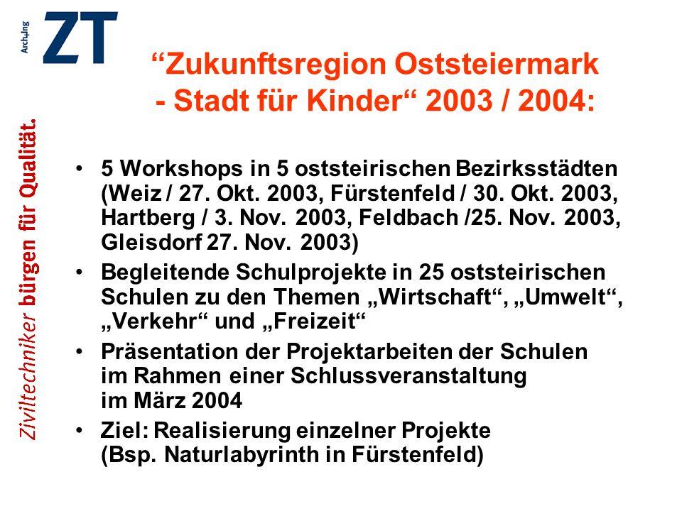 Zukunftsregion Oststeiermark - Stadt für Kinder 2003 / 2004: 5 Workshops in 5 oststeirischen Bezirksstädten (Weiz / 27. Okt. 2003, Fürstenfeld / 30. O