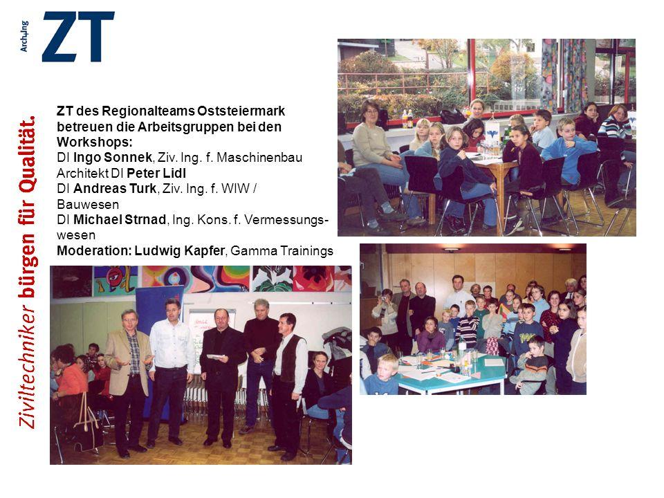 ZT des Regionalteams Oststeiermark betreuen die Arbeitsgruppen bei den Workshops: DI Ingo Sonnek, Ziv. Ing. f. Maschinenbau Architekt DI Peter Lidl DI