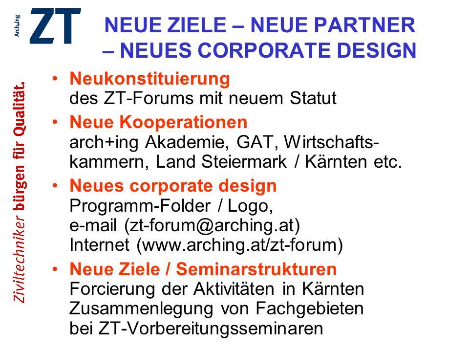 NEUE ZIELE – NEUE PARTNER – NEUES CORPORATE DESIGN Neukonstituierung des ZT-Forums mit neuem Statut Neue Kooperationen arch+ing Akademie, GAT, Wirtsch