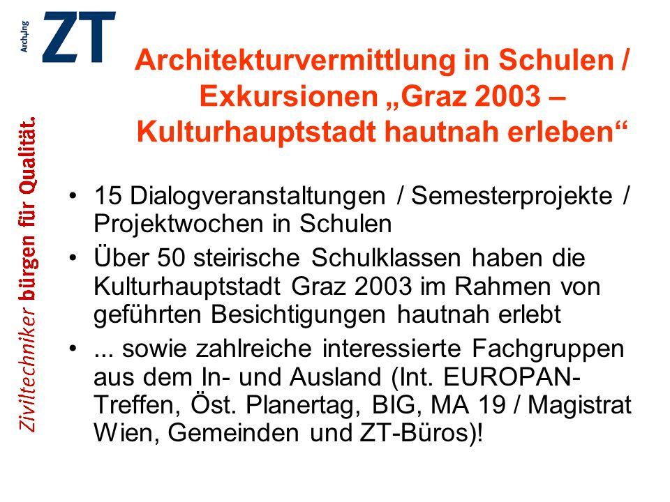 Architekturvermittlung in Schulen / Exkursionen Graz 2003 – Kulturhauptstadt hautnah erleben 15 Dialogveranstaltungen / Semesterprojekte / Projektwoch
