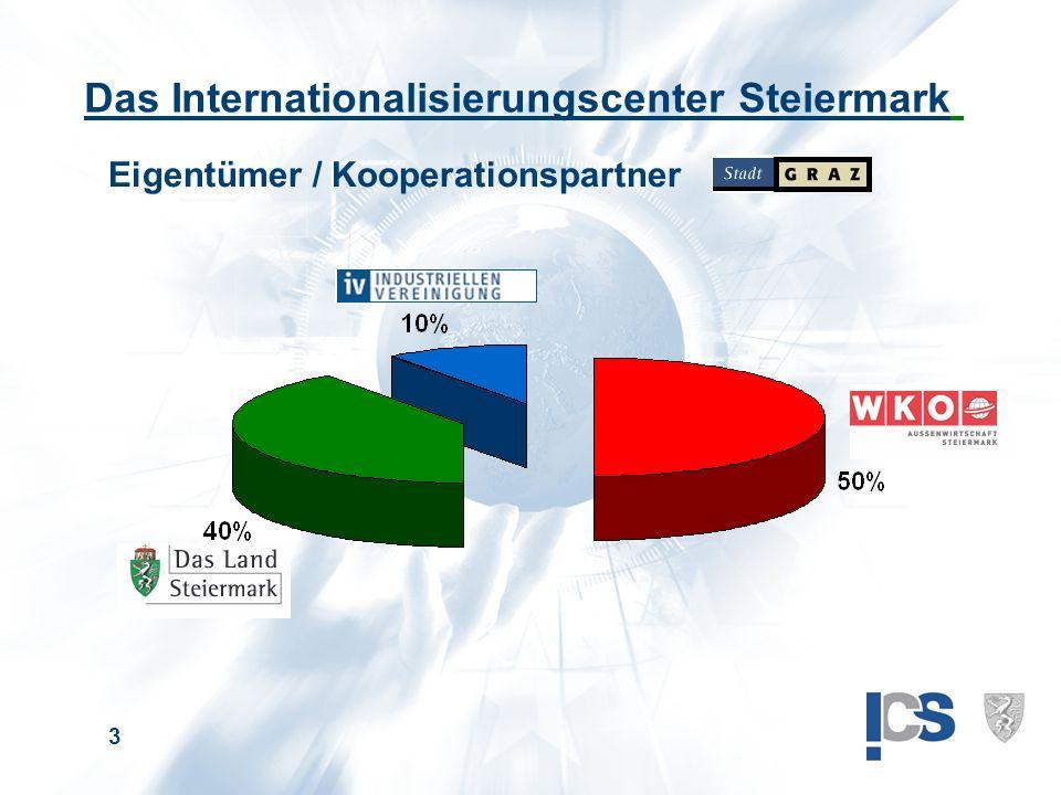 4 Ziele 2010 Das Internationalisierungscenter Steiermark Koordination und Förderung der steirischen Exporte und der Auslandsinvestitionen, Strategische Kooperationen mit Regionen und Unternehmen, Verdopplung der steirischen Auslandsinvestitionen in der EU- Zukunftsregion und in Süd- & Osteuropa, Verdopplung der exportierenden Unternehmer/Innen, Etablierung der Steiermark als Tor nach Südosteuropa.