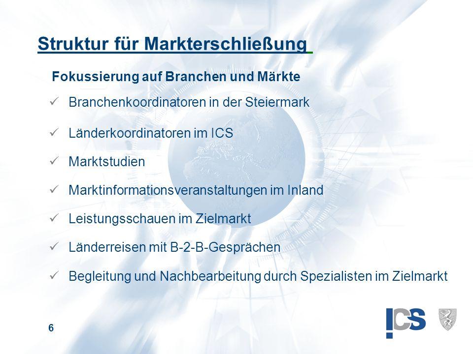 6 Fokussierung auf Branchen und Märkte Branchenkoordinatoren in der Steiermark Länderkoordinatoren im ICS Marktstudien Marktinformationsveranstaltungen im Inland Leistungsschauen im Zielmarkt Länderreisen mit B-2-B-Gesprächen Begleitung und Nachbearbeitung durch Spezialisten im Zielmarkt Struktur für Markterschließung