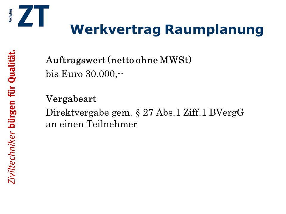 Werkvertrag Raumplanung Auftragswert (netto ohne MWSt) bis Euro 30.000,-- Vergabeart Direktvergabe gem. § 27 Abs.1 Ziff.1 BVergG an einen Teilnehmer